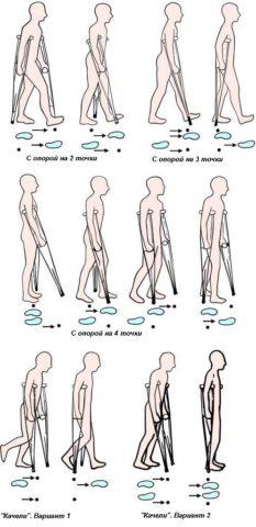 Инструкция правильной ходьбы в картинках