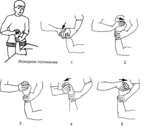 Инструкция проведения пассивных упражнений