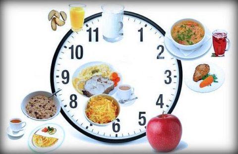 Для стимуляции обмена веществ следует придерживаться режима дробного питания.