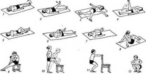 ЛФК – важная составляющая реабилитационного периода после травм.