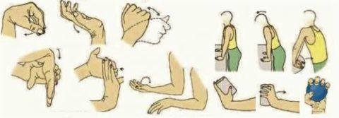 Движения, которые можно начинать делать после того, как снимут гипс