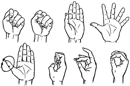Видео упражнения при переломе лучевой кости руки: комплексы