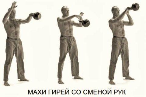 Основной контингент с данным видом травмы среди взрослых – спортсмены, занимающиеся с гирей