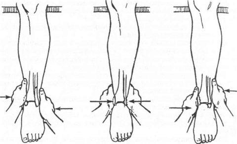 Массажные движения рук при переломе лодыжки