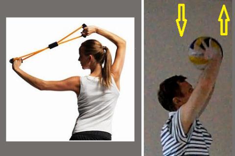 Упражнения с предметами, рекомендуемые для восстановления несложных переломов шеи