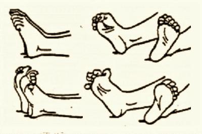 Движения пальцами сломанной ноги