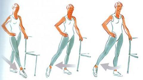 Движения, разрешенные в стоячем положении, для реабилитации функций лодыжки