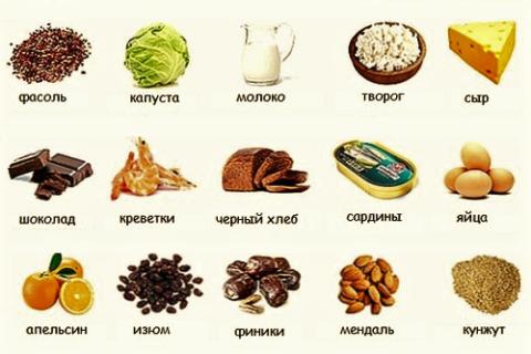 Продукты, которые должны присутствовать в рационе человека, лечащего перелом, в течение всего лечения