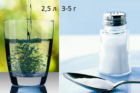 Для снятия отёчности после переломов необходимо нормализовать водно-солевой баланс