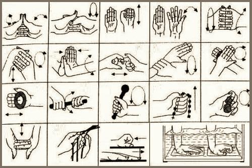 упражнения на кисти рук в картинках его вражду перуном