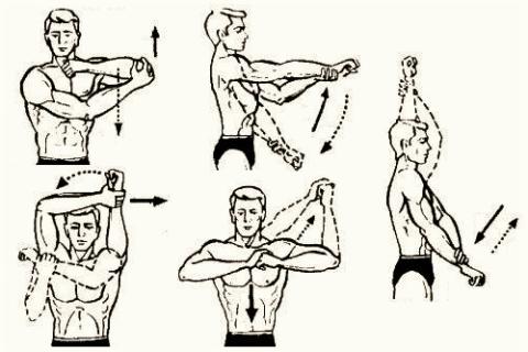 Комплексы упражнений ЛФК – лечение переломов, показанное и доступное всем