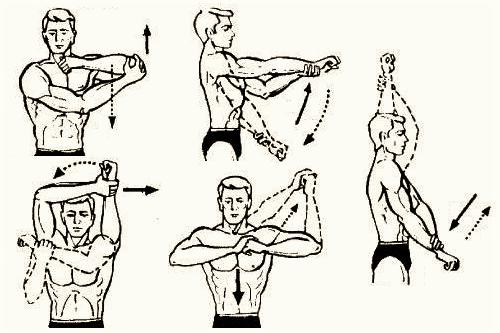 Комплекс лфк при повреждении в локтевом суставе в постиммобилизационном периоде малоподвижность тазобедренного сустава