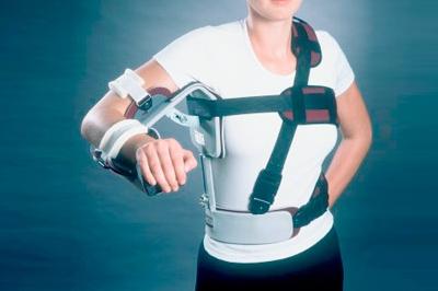 Универсальная отводящая шина для плеча