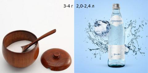 Соблюдение водно-солевого баланса – необходимое условие в борьбе с отёками после переломов