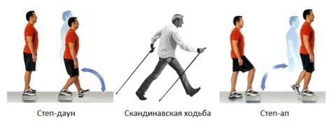 Обязательные реабилитационные упражнения после перелома надколенника
