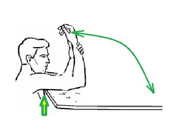 Сгибание/разгибание с фиксацией плеча