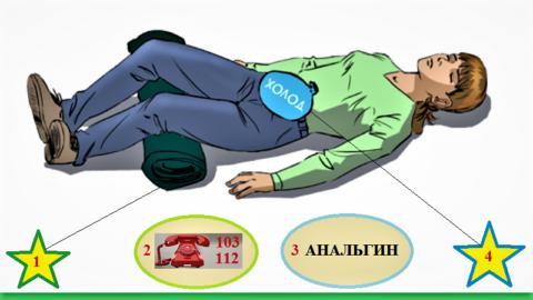 Последовательность действий при подозрении на перелом в области таза