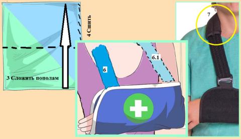 Схема пошива бандажа для травмированной руки