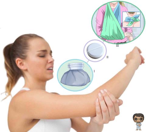 При подозрении на перелом руки соблюдайте правило 3«О»: охладить, обезболить, обездвижить