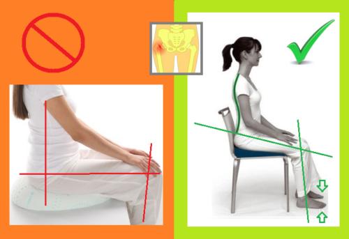 Как нельзя и как нужно сидеть после разрешения сидеть после травмы бедренной шейки